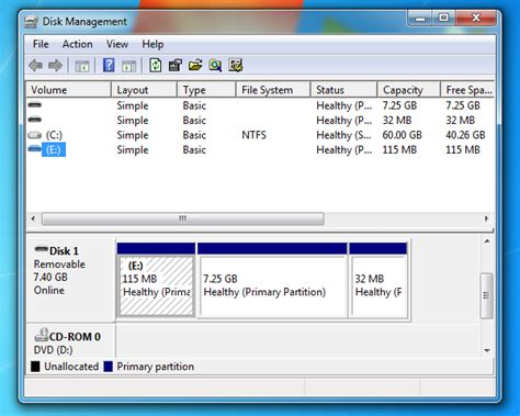 format fat32 sd card mac how to clone your raspberry pi sd cards with windows