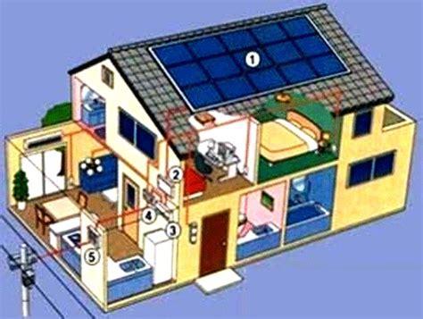 disegno interno casa i costi e gli incentivi statali in essere per le