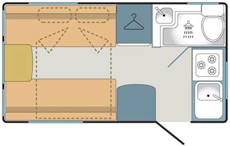 Kitchen Design Layout Template buyer s guide caravan layouts in focus part 1 advice
