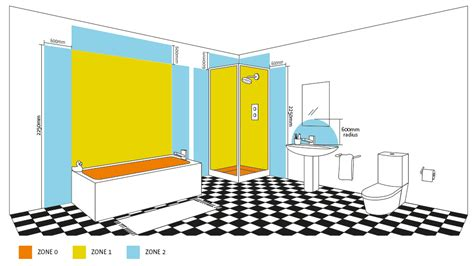 bathroom lighting zones explained adorable 50 bathroom light zone 2 ip rating decorating