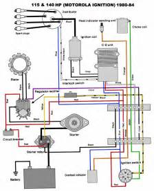 tohatsu 30 hp outboard wiring diagram wiring diagram schematic