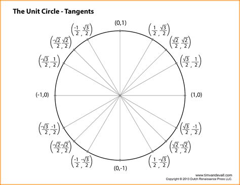 Resume Sample For Doctors by 8 Unit Circle With Tangent Cashier Resume