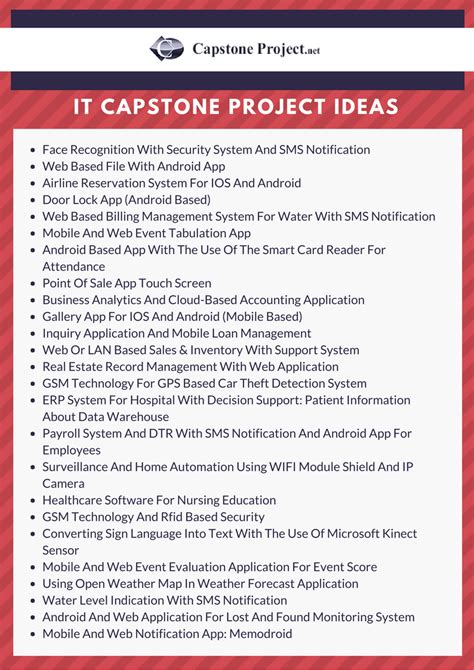 Mba Project Management Business Topics by Top Notch Capstone Project Ideas Capstone Project Ideas
