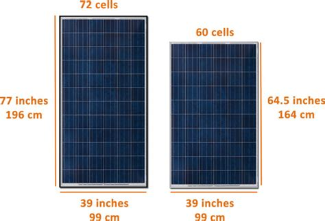 Sunmetrix Solar Panel Size For Residential Commercial And Portable Applications