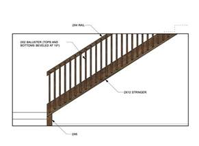 how much do banisters cost diy stair rail ideas for s retro basement remodel