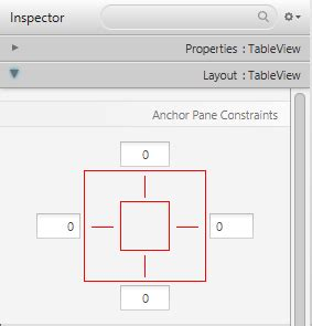 javafx layout design javafx 8 tutorial part 1 scene builder code makery ch