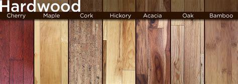 Hardwood & Laminate in Penscaola   Pensacola, FL   Rite
