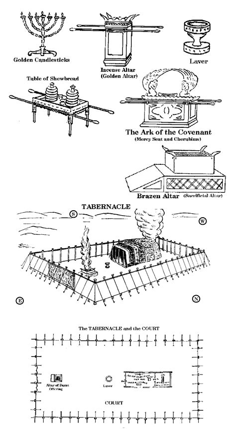 tabernacle in the wilderness diagram tabernacle diagram with furniture sketch coloring page