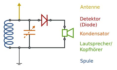 signal diode schematic symbol diode circuit schematic get free image about wiring diagram