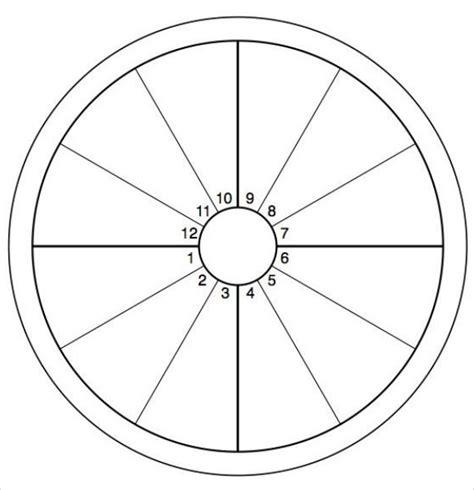 pattern analysis wheel template sle birth chart 6 documents in pdf