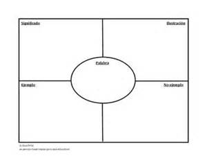 Models spanish and graphic organizers on pinterest
