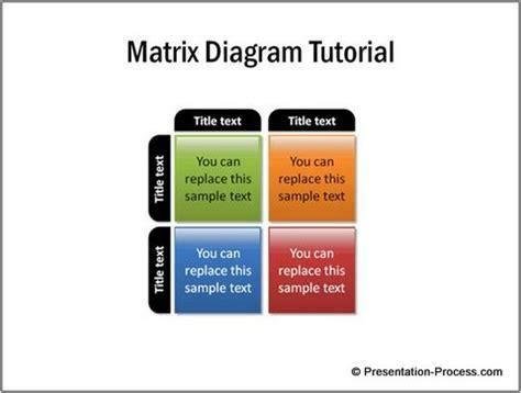 matrix powerpoint template simple matrix powerpoint diagram