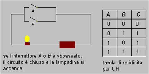 simboli porte logiche principi di funzionamento dei computer