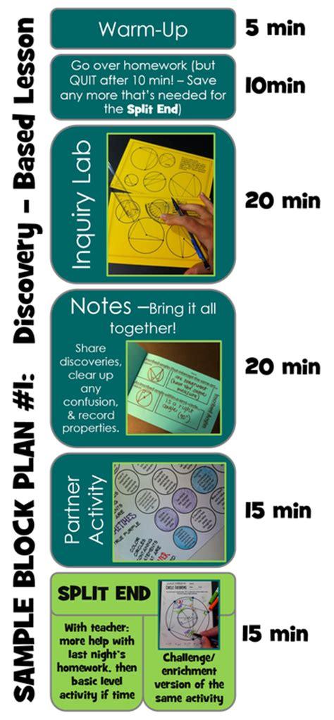 block schedule lesson plan template teaching on a block schedule
