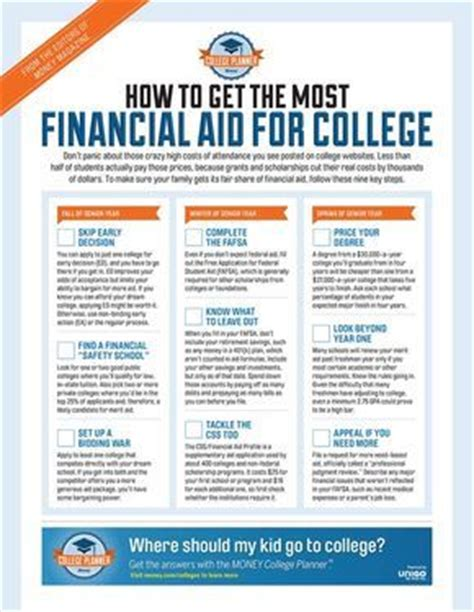 Mba Financial Aid Tips by 17 Best Ideas About Financial Aid For College On