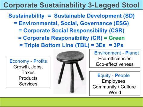 willard transitioning to green thought leader webinar