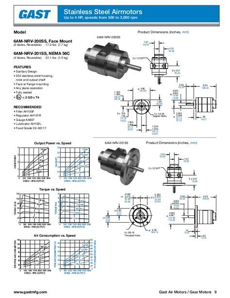 gast air motors catalog air motor gast catalogue