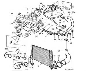 saab 900 2 0 engine diagram saab get free image about wiring diagram