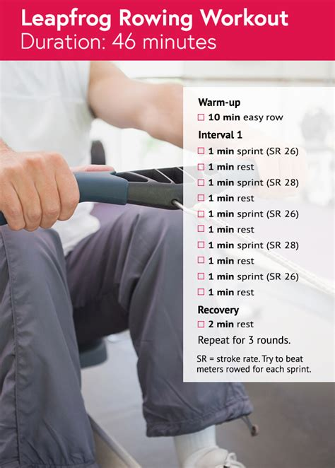 14 rowing machine workouts to lose weight drop trimmedandtoned
