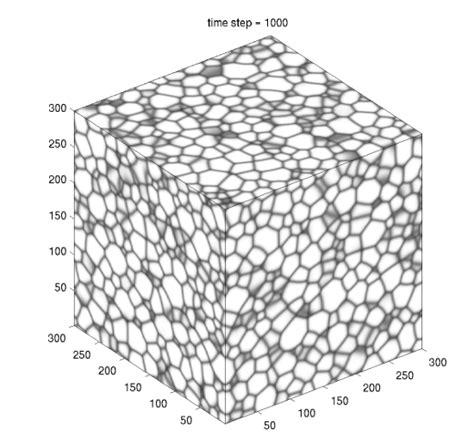 Dislocation Movement In Ceramics - grain growth
