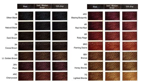 clairol hair color chart details about clairol professional soy4plex permanent hair