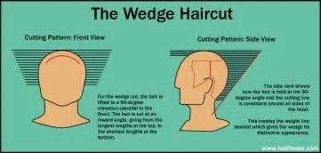 how to do a wedge haircut on yourself how to cut the dorothy hamill wedge haircut
