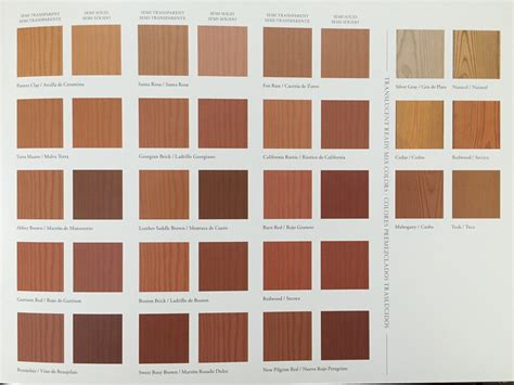 arborcoat colors what s the difference between stains spectrum painting