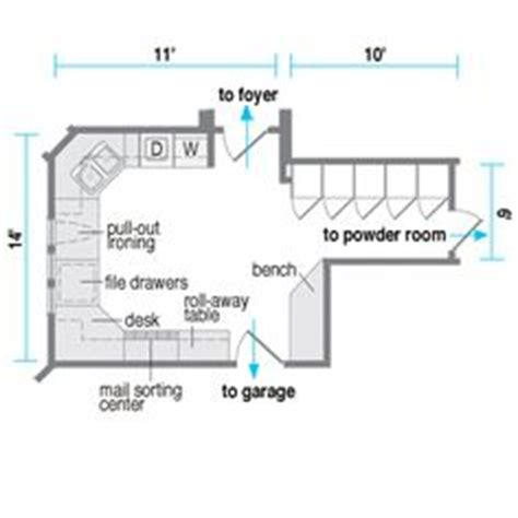 laundry room layout with measurements google search bedroom addition ideas addition with 2 bedrooms and