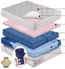 adjustable air mattress master air mattress sleep number selectaire air mattress by boyd