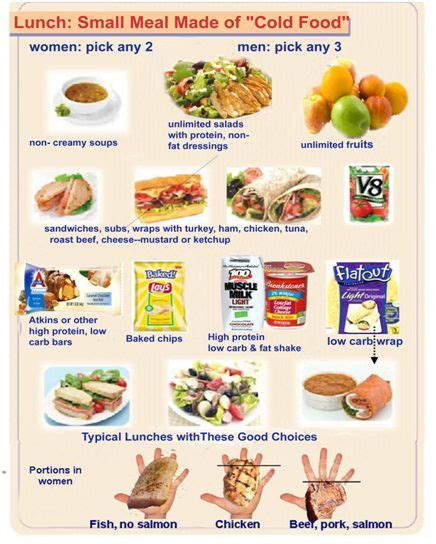 lunch modified 800 calorie hcg like diet for dieting