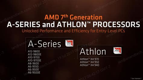 Ready Amd Am4 Bristol Ridge A8 9600 3 1 Ghz Box amd bristol ridge apu s voor socket am4 verkrijgbaar