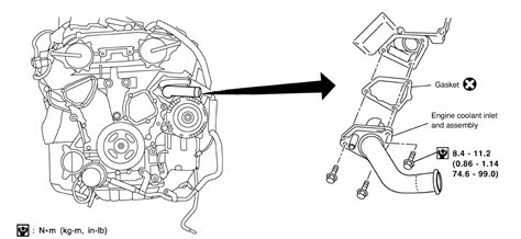 nissan murano thermostat 2004 2008 nissan maxima thermostat replacement procedure