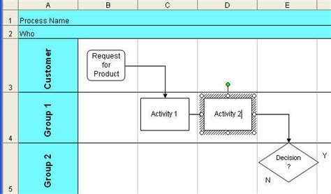 Excel Drawing Toolbar Select Objects 2007 2016 Swimlane Flowchart Template Excel