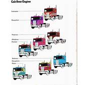 Paint Schemes/striping Patterns For Various Trucks  The