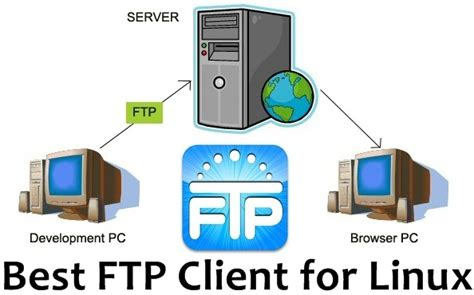 best ftp 6 best ftp client for linux users free linux ftp