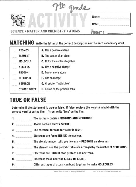 100 periodic table basics worksheet answer digital