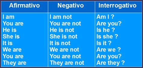preguntas personales traduccion 191 que es el verbo to be en ingles 187 respuestas tips