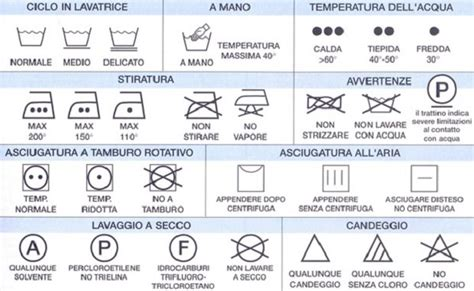 Simboli Lavatrice Centrifuga by Come Leggere I Simboli Sulle Etichette Idee Green