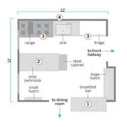 floor plan triangle work space a compact kitchen