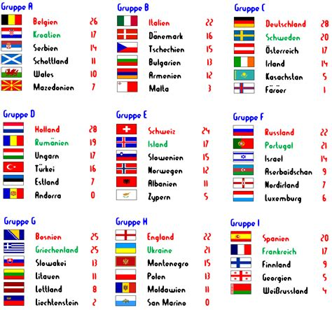 wm tabelle 2014 32 teams null 220 berraschungs teilnehmer die qualifikation