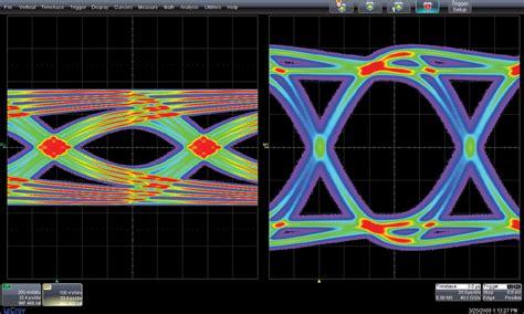 oscilloscope eye diagram teledyne lecroy serial data qphy usb3 tx rx