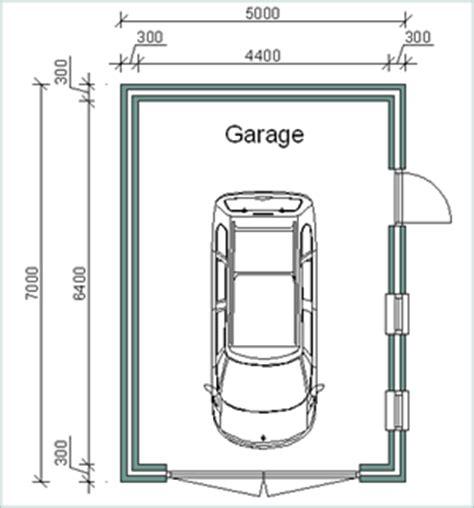 Standaard Afmeting Garage ventilatieberekening een garage