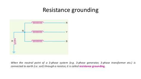 neutral grounding resistor value neutral grounding