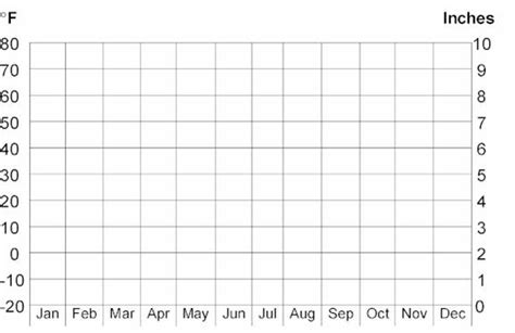 search results for blank climate graph calendar 2015