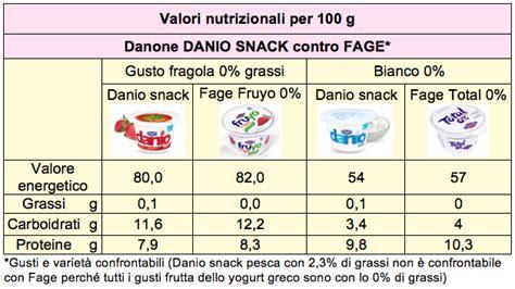 alimenti senza lattosio coop yogurt e lattosio