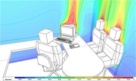 Simulation Room ies ve microflo cfd study image