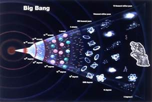 big bang theory evolution of our universe universe today