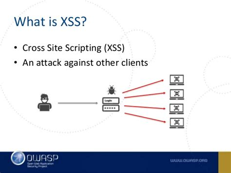 xss attack tutorial php owasp top 10 a3 cross site scripting xss