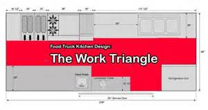food truck kitchen design food truck kitchen design the work triangle