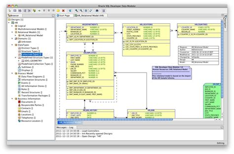 Data Modeler Mac